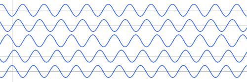 500px-Sine_waves_different_phase_from_Wikipedia